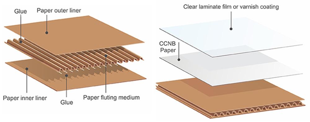 SAFEKA -Supermarket Corrugated Folded Standard Cardboard Pallet Displays-4